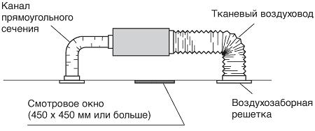 Пример схемы устройства
